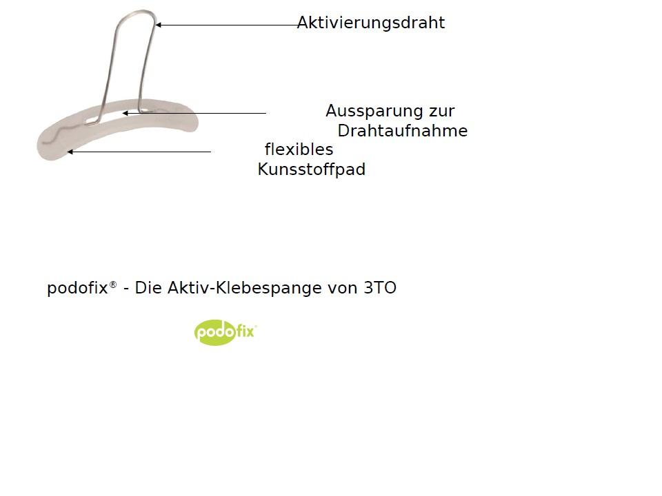 Fantastisch Drahtaufnahme Bilder - Elektrische Schaltplan-Ideen ...